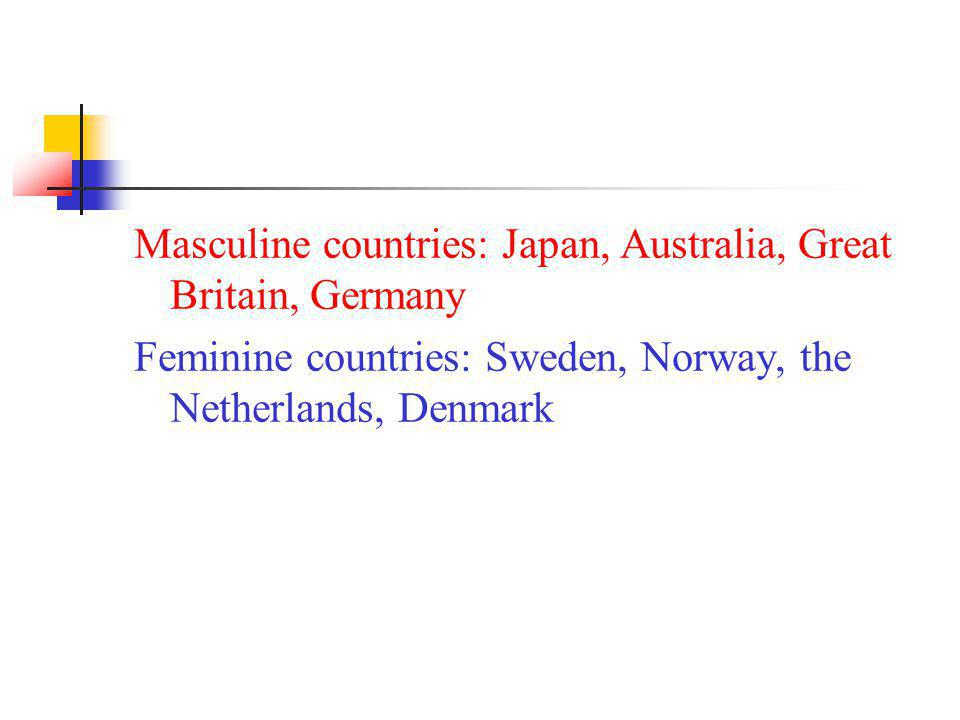 Masculine countries: Japan, Australia, Great Britain, Germany