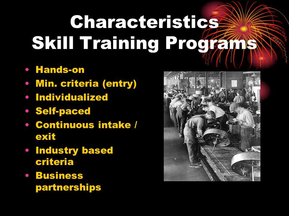 Characteristics Skill Training Programs