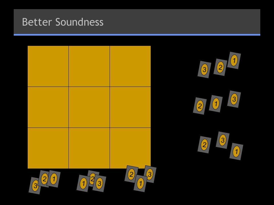 Better Soundness 1 2 3 3 1 2 3 2 1 2 3 2 1 2 1 3 1 3