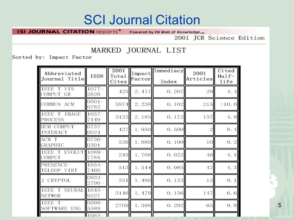 SCI Journal Citation