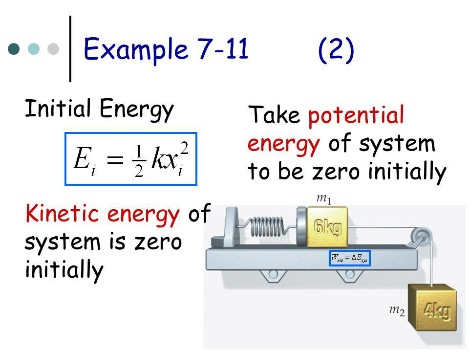 Example 7-11 (2) Initial Energy Take potential energy of system