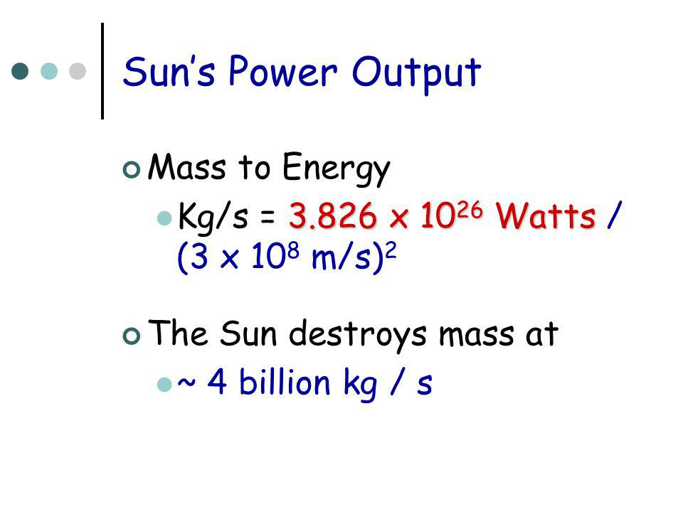 Sun's Power Output Mass to Energy