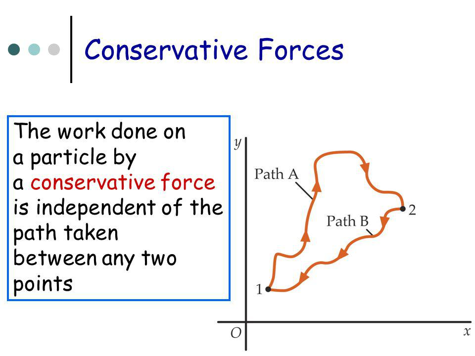 Conservative Forces The work done on a particle by
