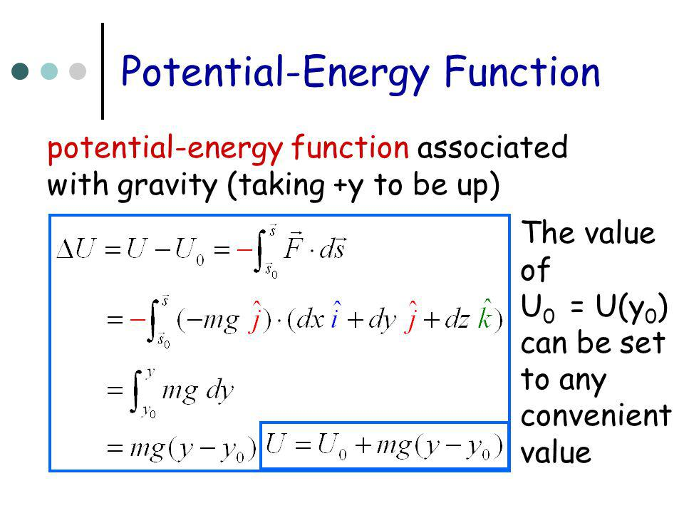 Potential-Energy Function