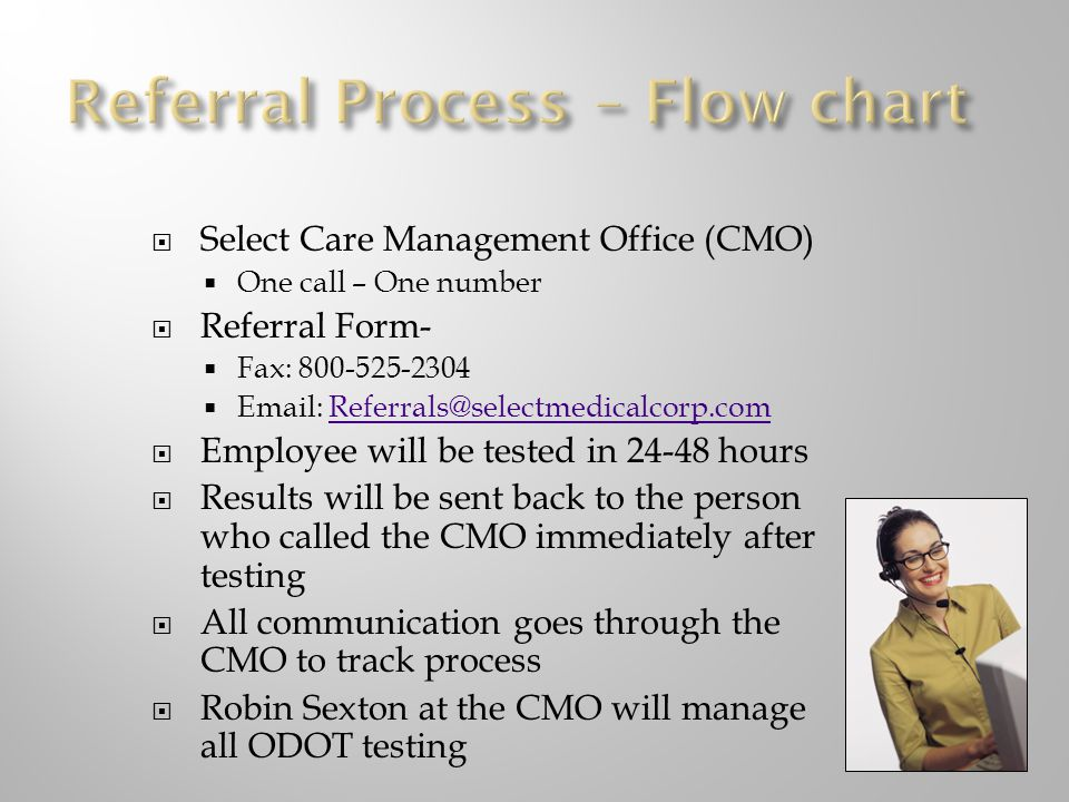 Referral Process – Flow chart