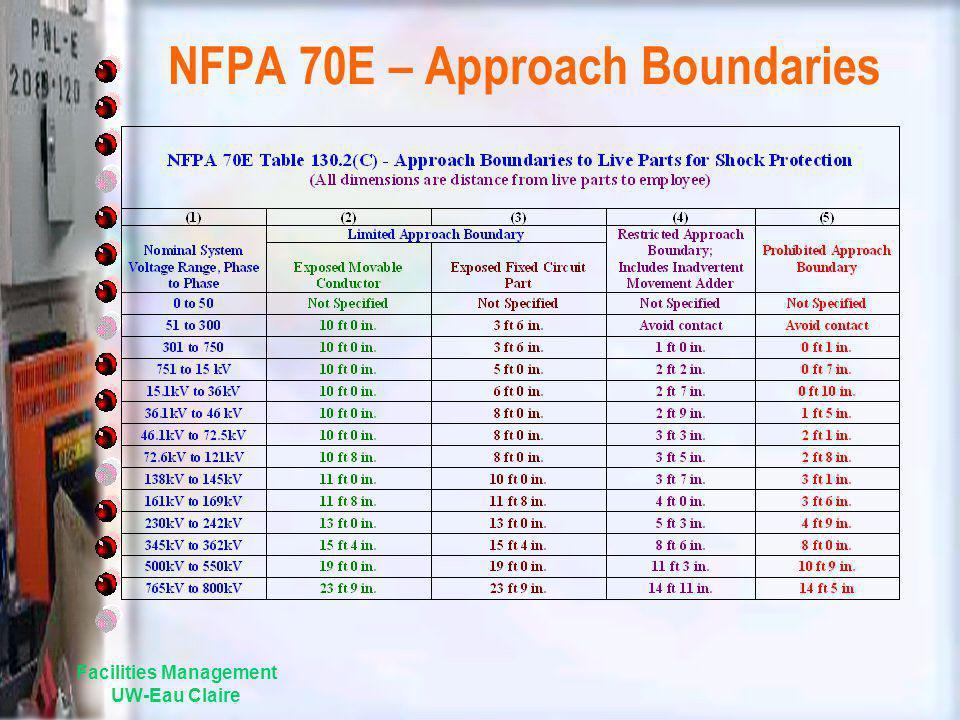 NFPA 70E – Approach Boundaries