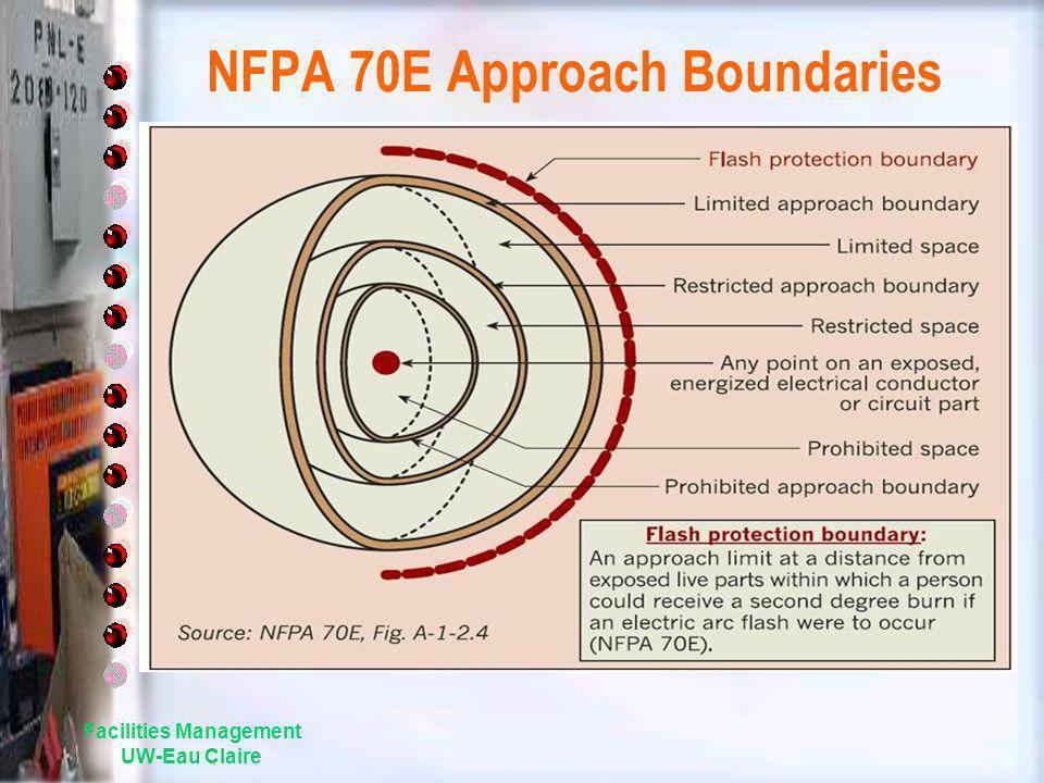 NFPA 70E Approach Boundaries