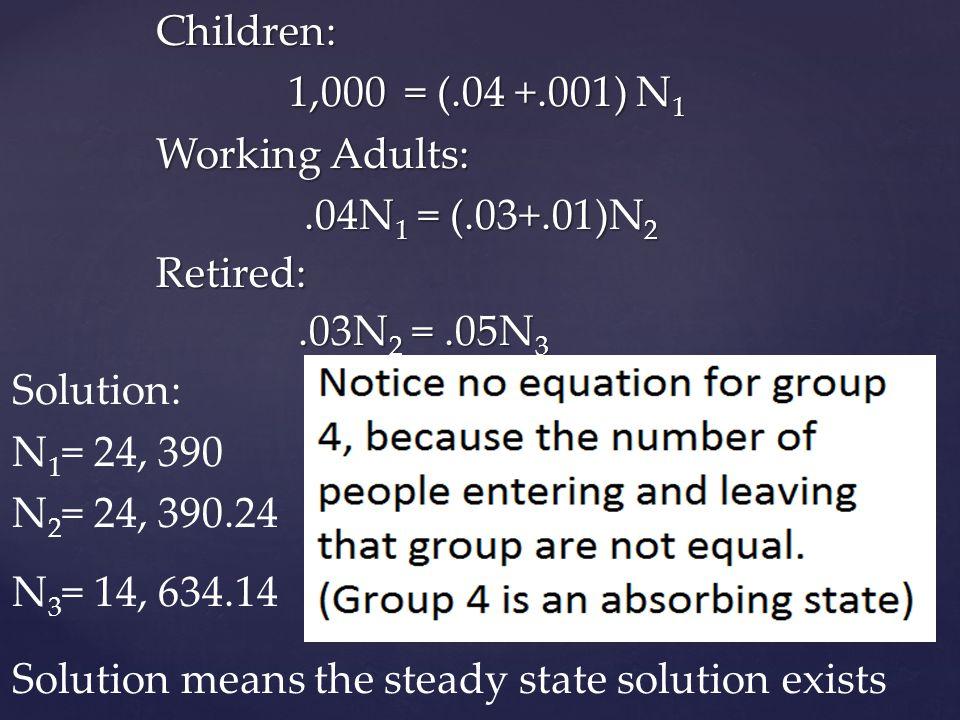 Children: 1,000 = (. 04 +. 001) N1 Working Adults:. 04N1 = (. 03+