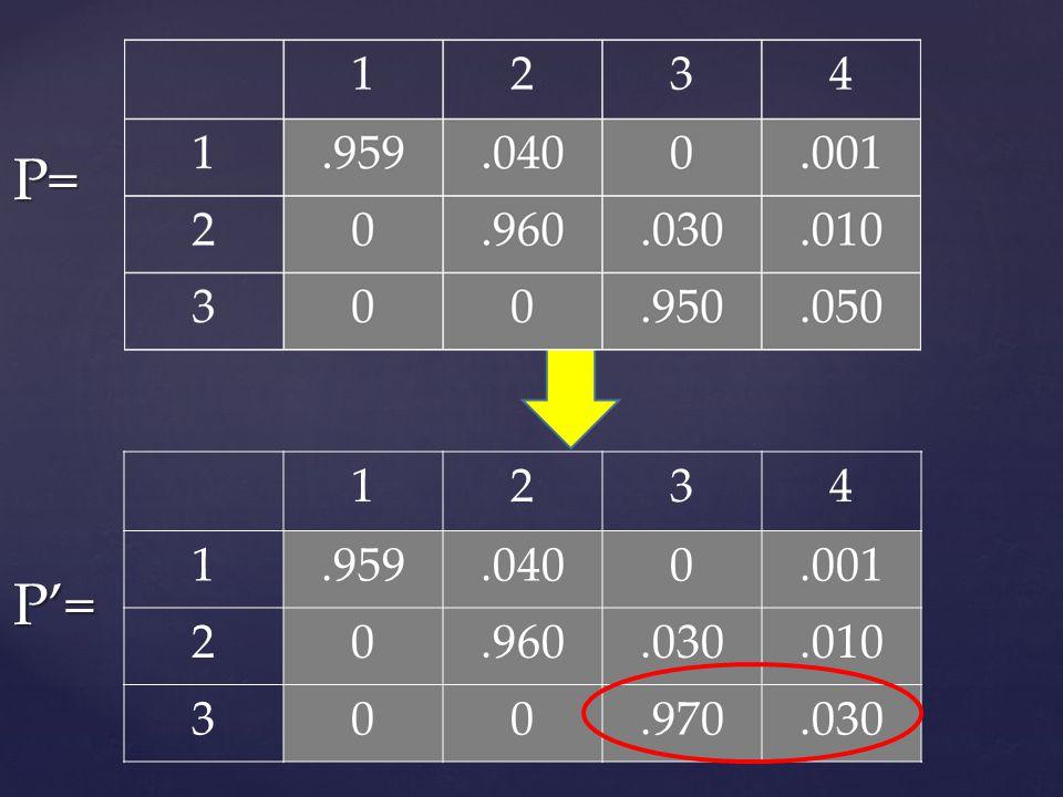 P= P'= 1. 2. 3. 4. .959. .040. .001. .960. .030. .010. .970.