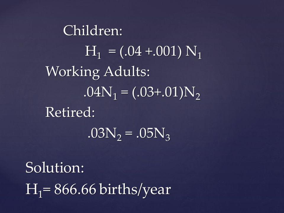 Solution: H1= 866.66 births/year Children: H1 = (.04 +.001) N1