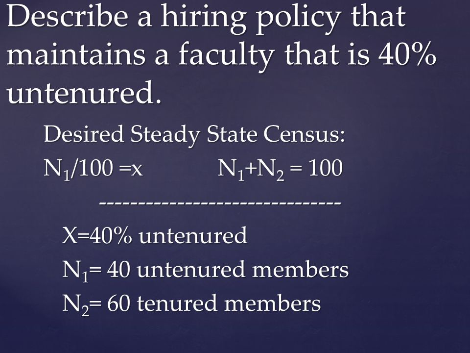 Describe a hiring policy that maintains a faculty that is 40% untenured.