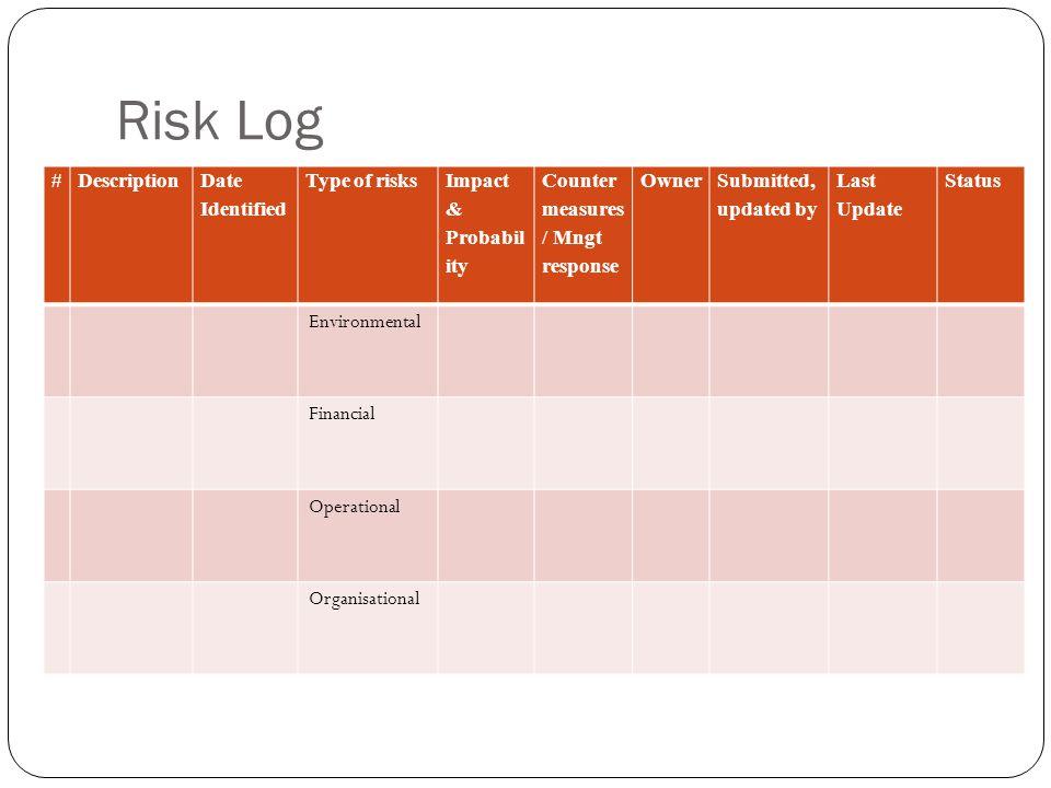 Risk Log # Description Date Identified Type of risks Impact &