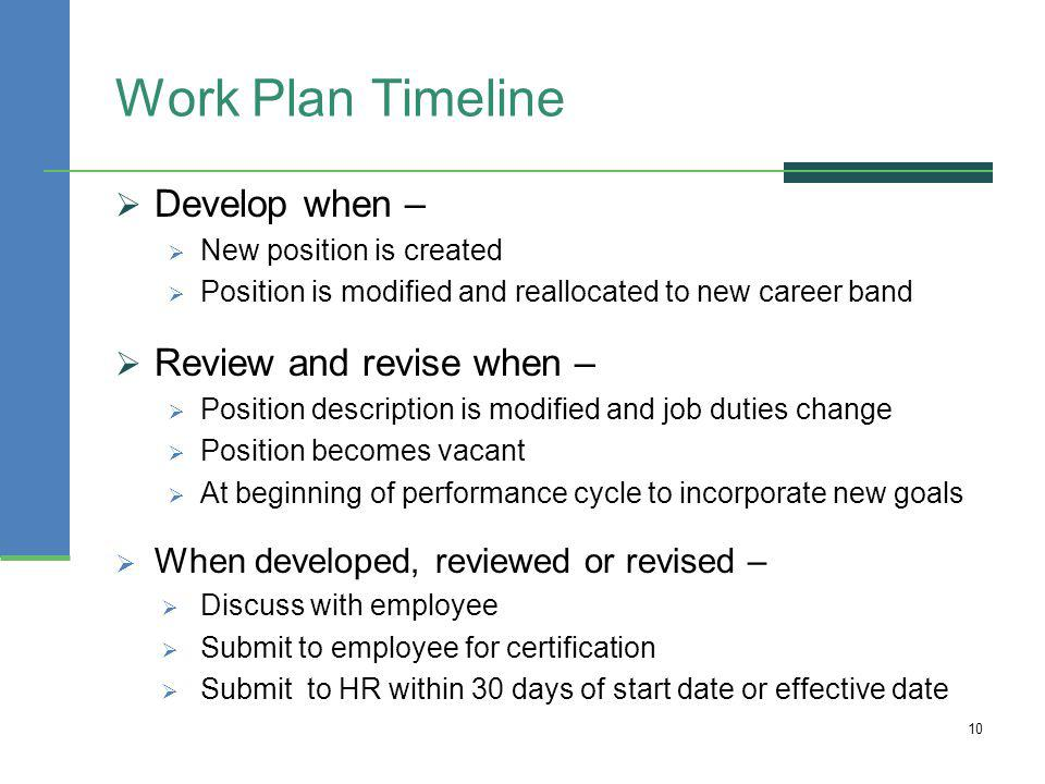 Work Plan Timeline Develop when – Review and revise when –