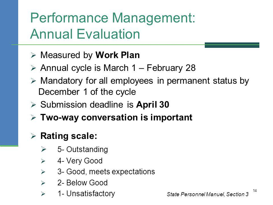 Performance Management: Annual Evaluation