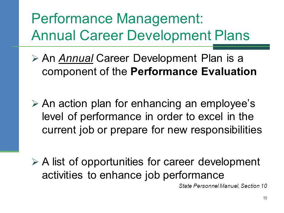 Performance Management: Annual Career Development Plans