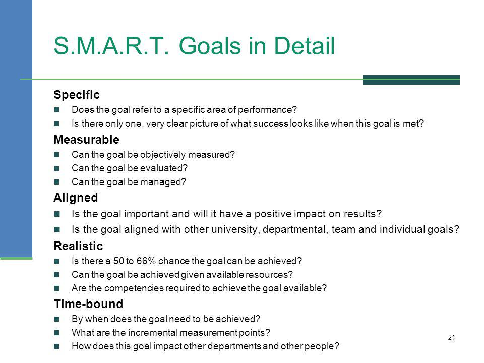 S.M.A.R.T. Goals in Detail Specific Measurable Aligned Realistic