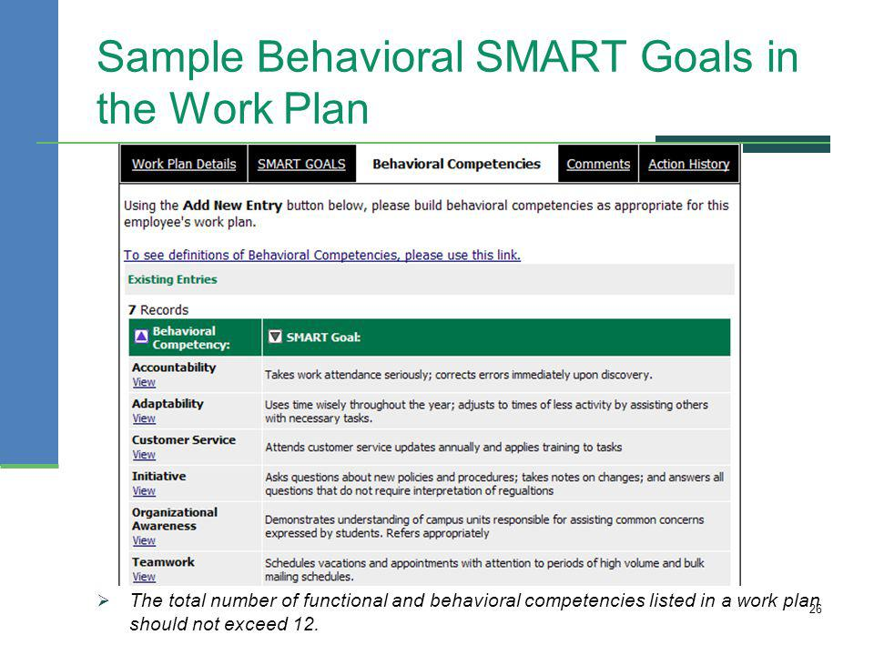 Work Plan Word Work Performance Goals Images  Reverse Search