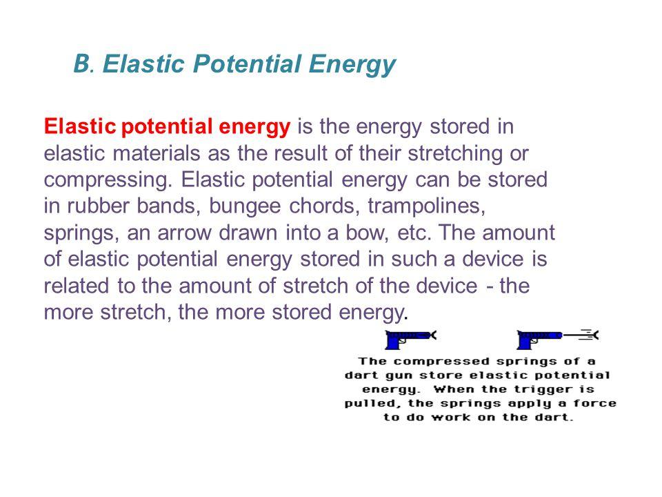 B. Elastic Potential Energy