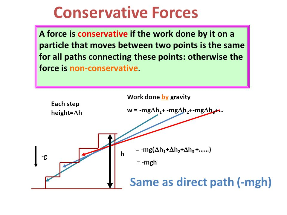 Conservative Forces Same as direct path (-mgh)