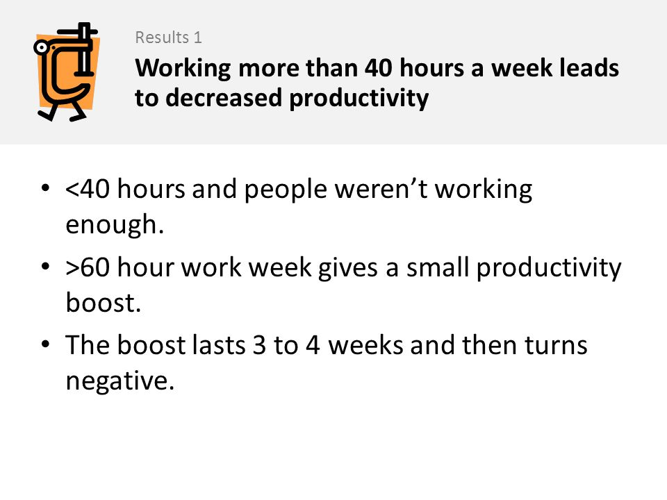 <40 hours and people weren't working enough.