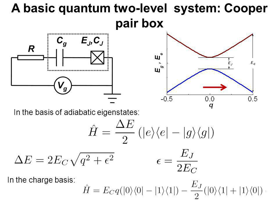 A basic quantum two-level system: Cooper pair box