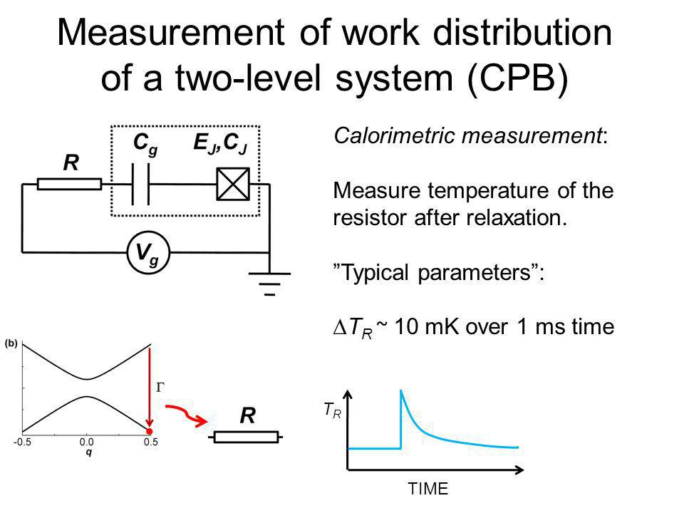 Measurement of work distribution of a two-level system (CPB)