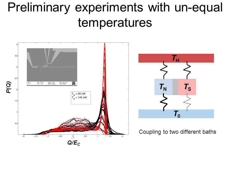 Preliminary experiments with un-equal temperatures