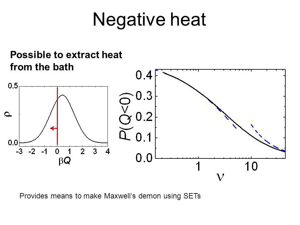Negative heat Possible to extract heat from the bath