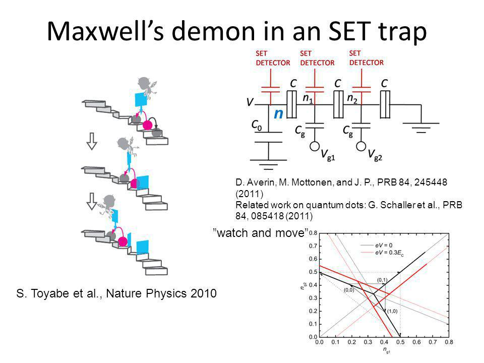 Maxwell's demon in an SET trap