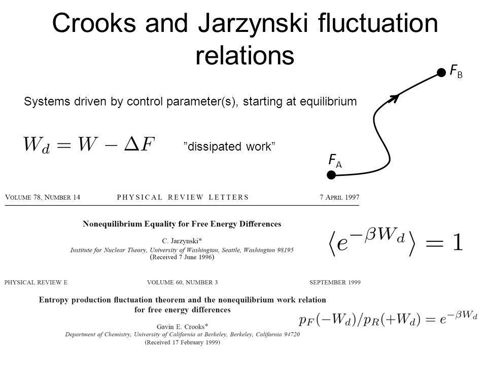 Crooks and Jarzynski fluctuation relations