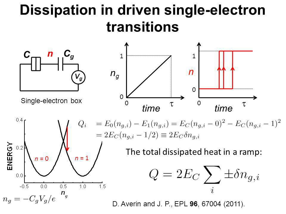 Dissipation in driven single-electron transitions
