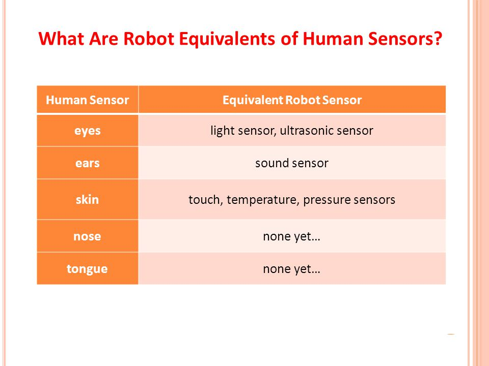 What Are Robot Equivalents of Human Sensors