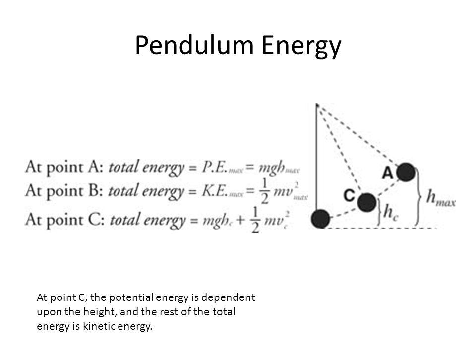 Pendulum Energy Read Information on Slide.