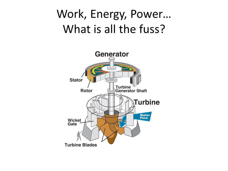 Work, Energy, Power… What is all the fuss