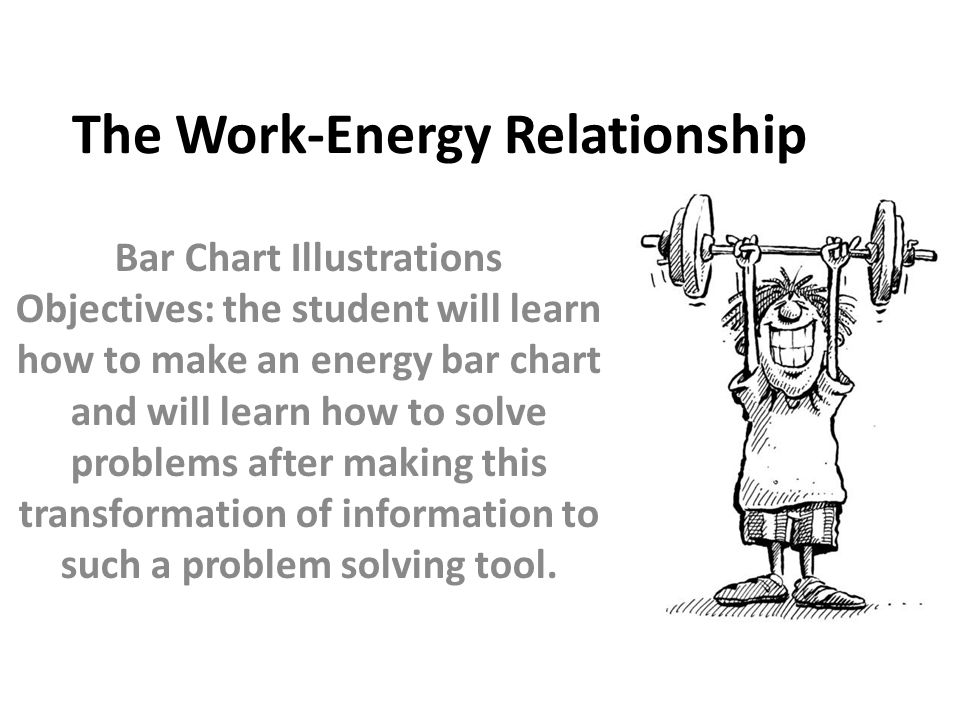 The Work-Energy Relationship