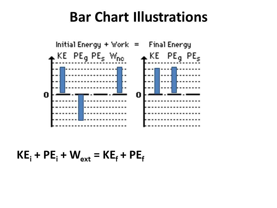 Bar Chart Illustrations