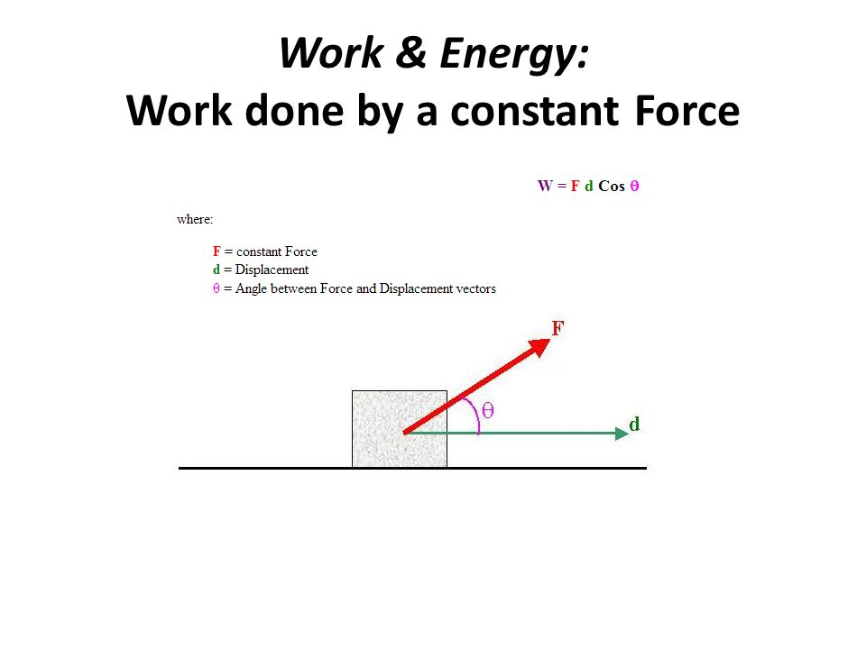 Work & Energy: Work done by a constant Force