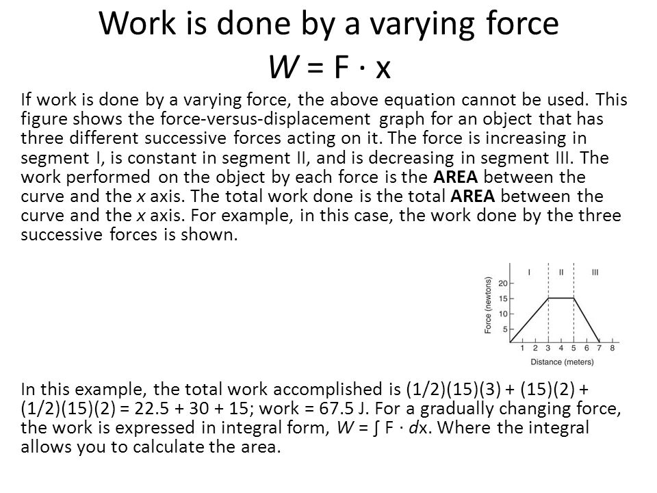 Work is done by a varying force W = F · x