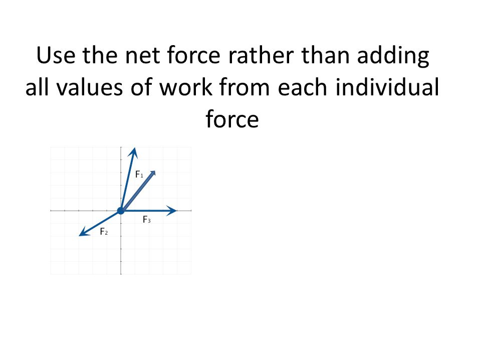 Use the net force rather than adding all values of work from each individual force