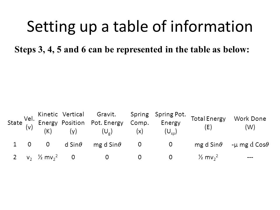 Setting up a table of information