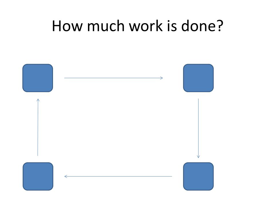 How much work is done
