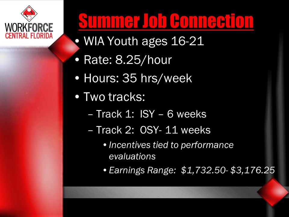 Summer Job Connection WIA Youth ages 16-21 Rate: 8.25/hour