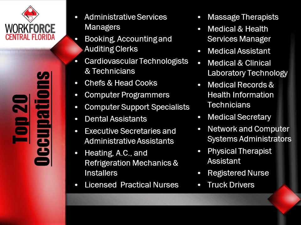 Top 20 Occupations Administrative Services Managers