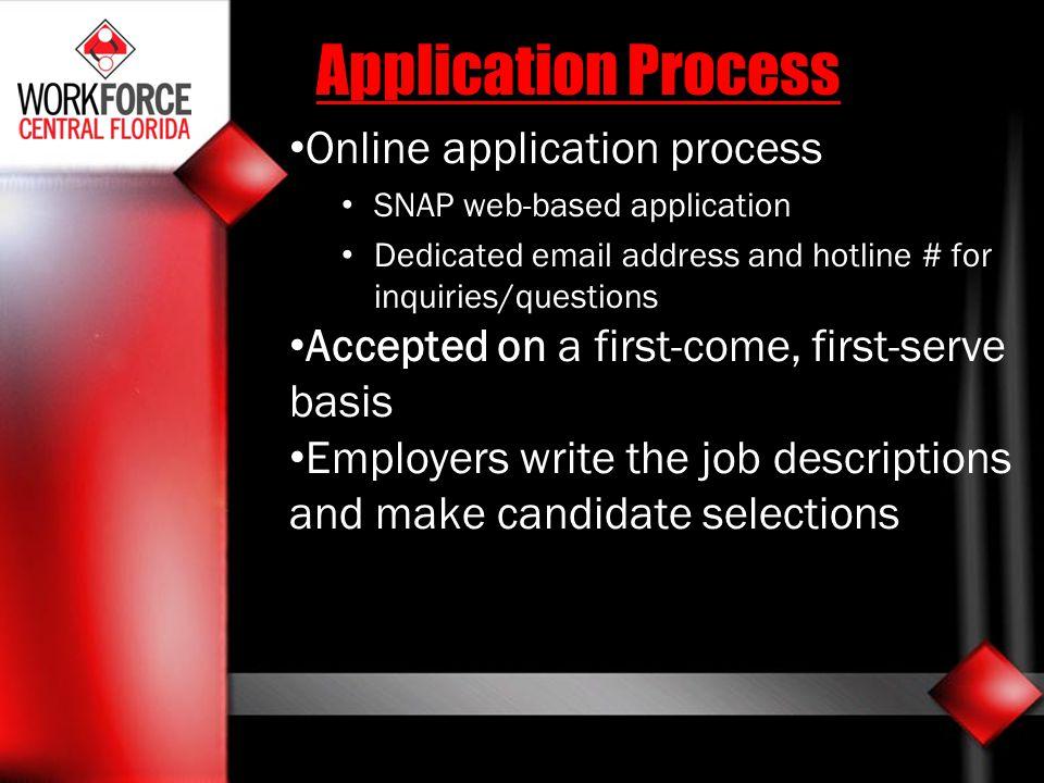 Application Process Online application process