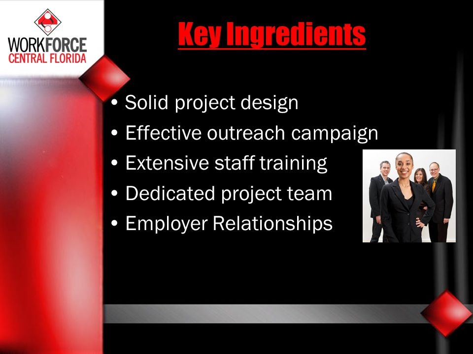 Key Ingredients Solid project design Effective outreach campaign