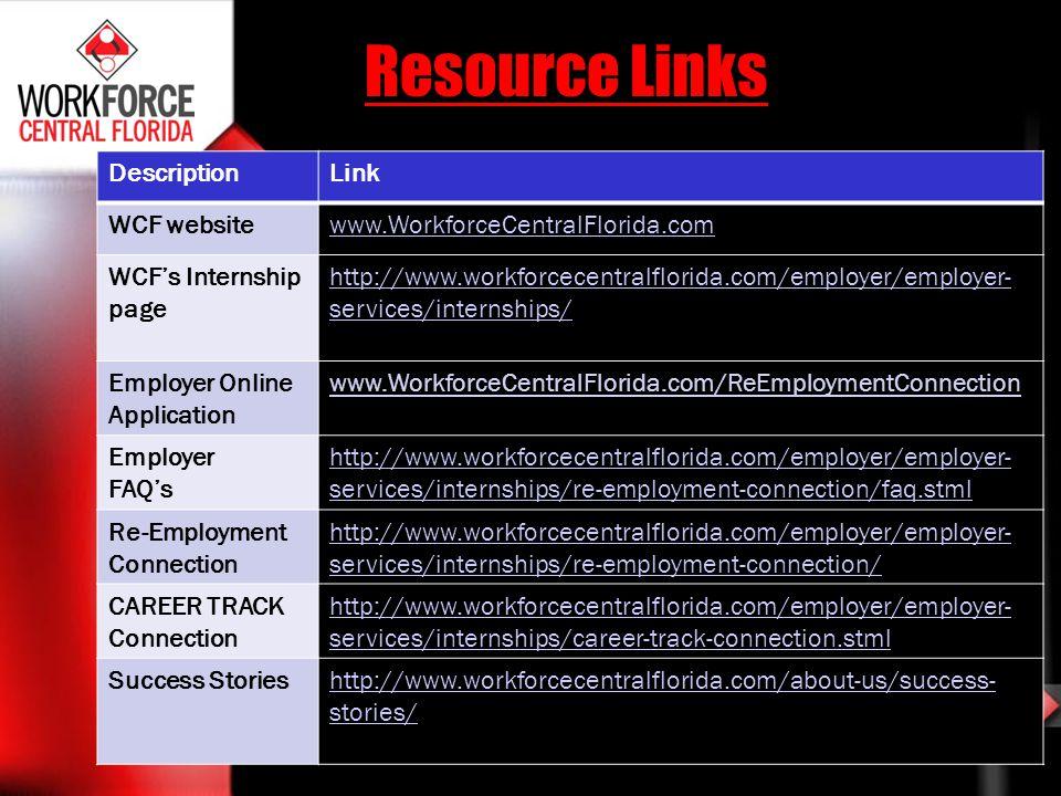 Resource Links Description Link WCF website