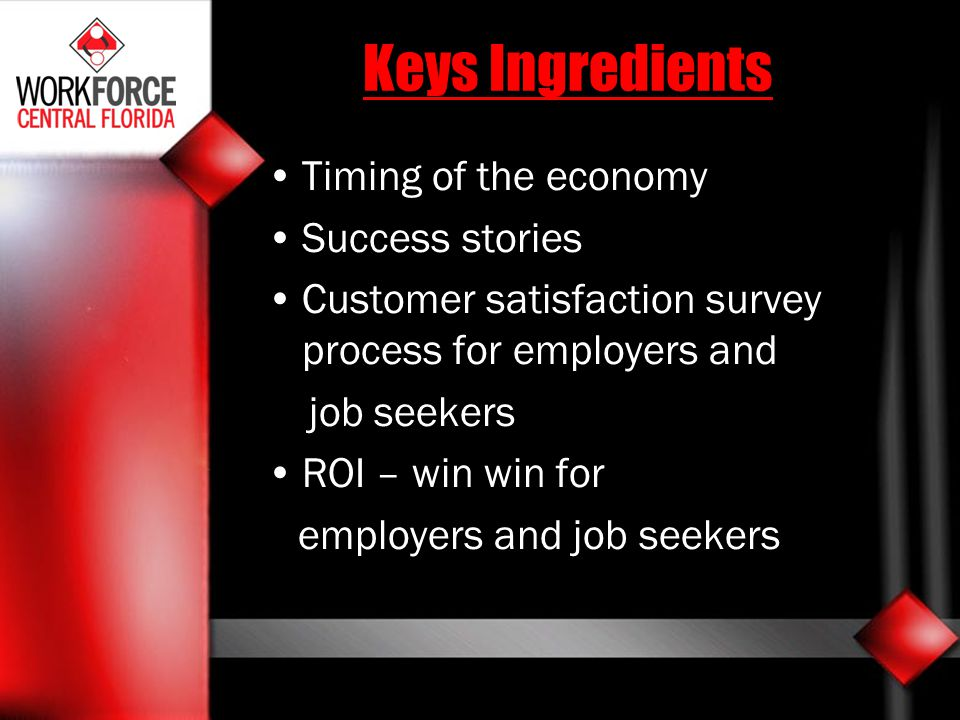 Keys Ingredients Timing of the economy Success stories