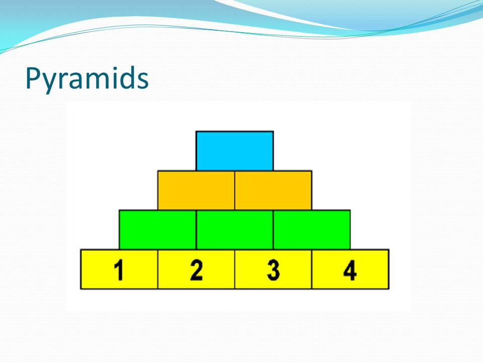 Pyramids Explain grid – ask them to complete it.