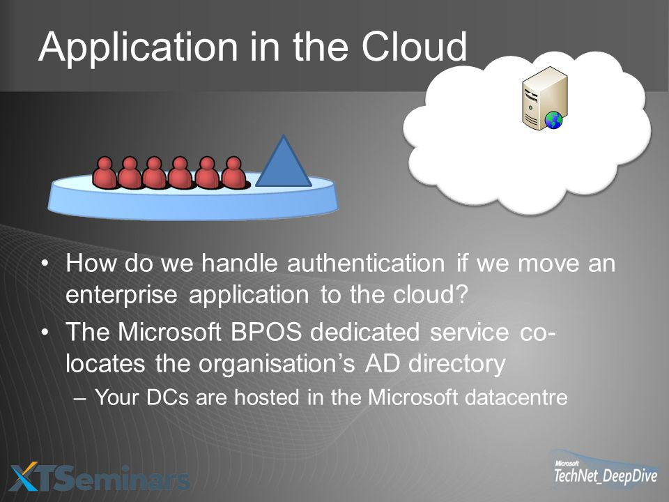 Application in the Cloud