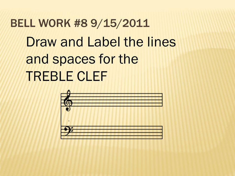 Draw and Label the lines and spaces for the TREBLE CLEF